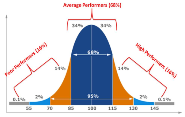 Bell Curve 3.PNG